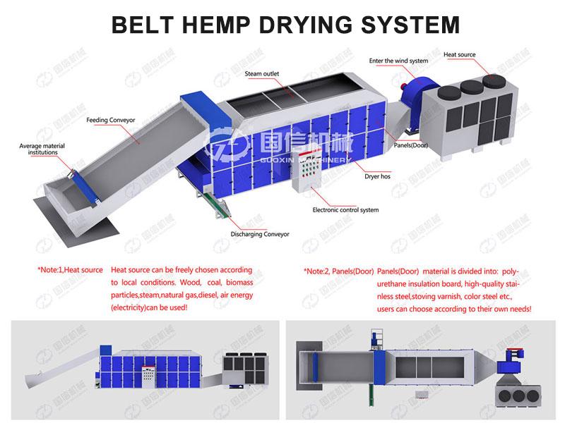 Belt Hemp Drying System